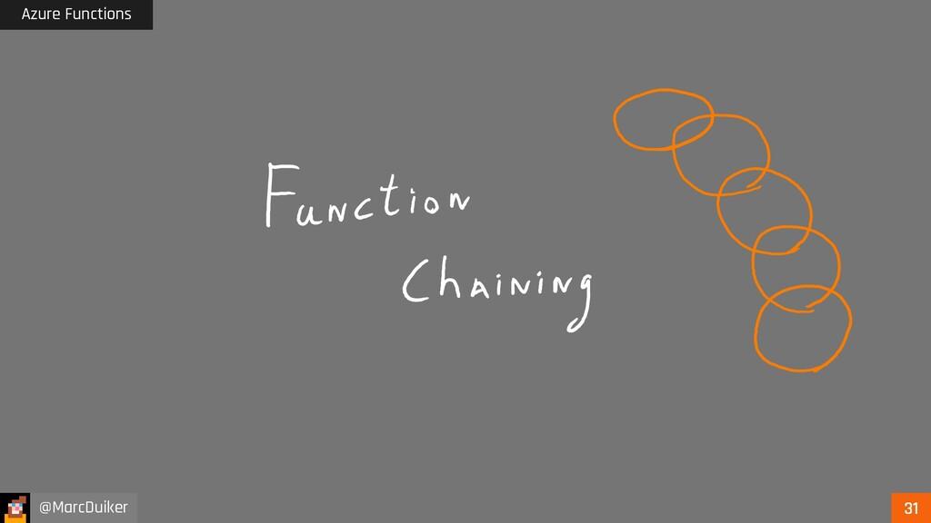 Azure Functions @MarcDuiker