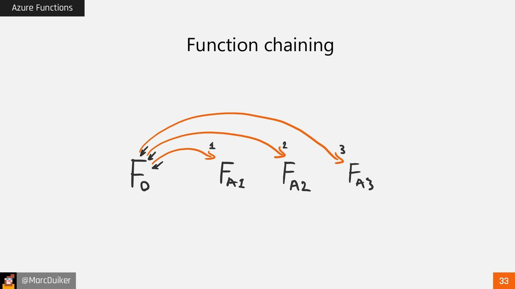 @MarcDuiker Azure Functions Function chaining