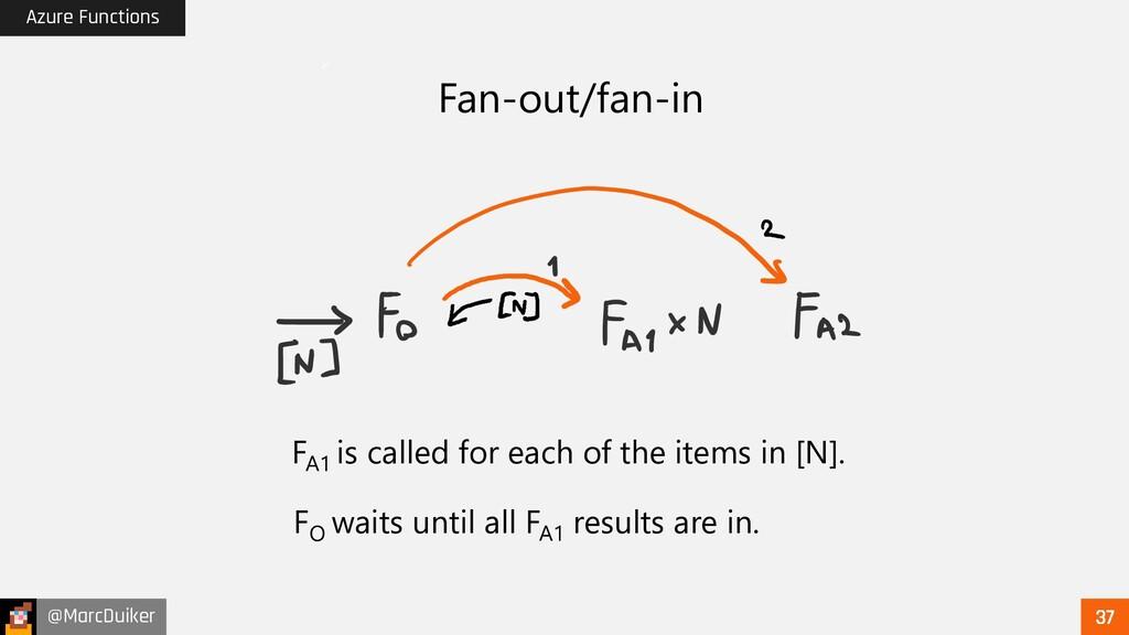 @MarcDuiker Azure Functions Fan-out/fan-in FA1 ...