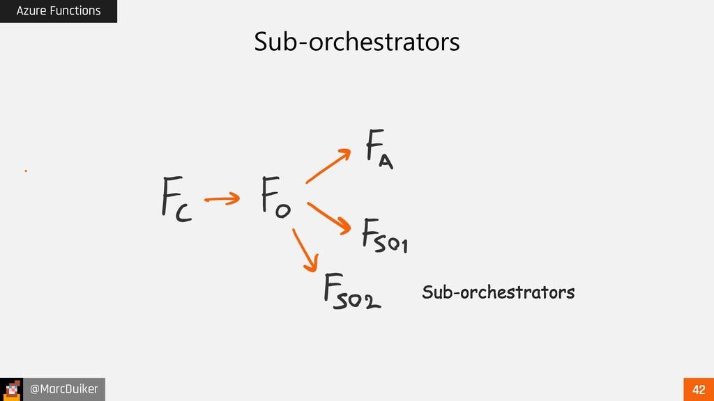 @MarcDuiker Azure Functions Sub-orchestrators
