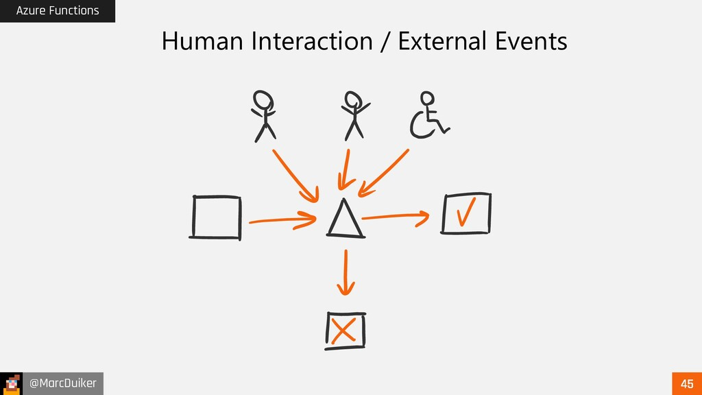 @MarcDuiker Azure Functions Human Interaction /...