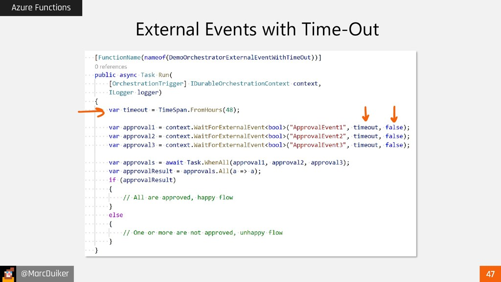 @MarcDuiker Azure Functions External Events wit...