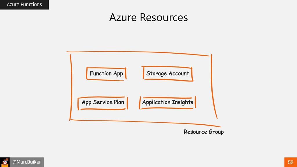 @MarcDuiker Azure Functions Azure Resources