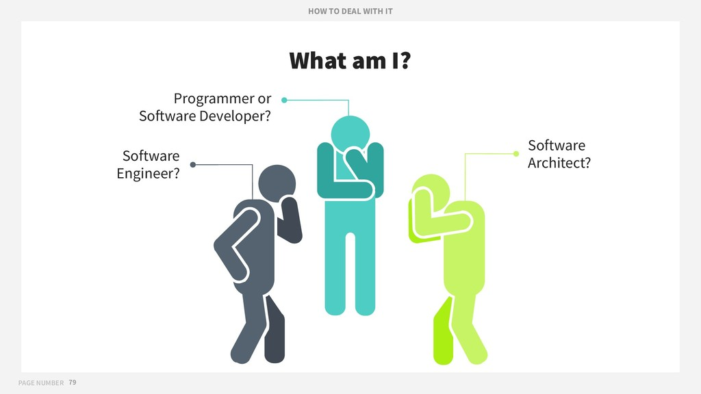 79 PAGE NUMBER What am I? Programmer or Softwar...
