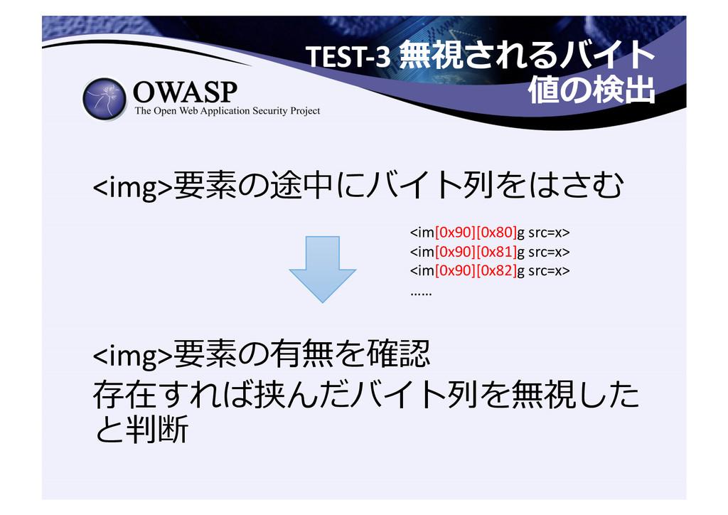 TEST-‐3 無視されるバイト 値の検出  <img>要素の途中にバイト列列を...