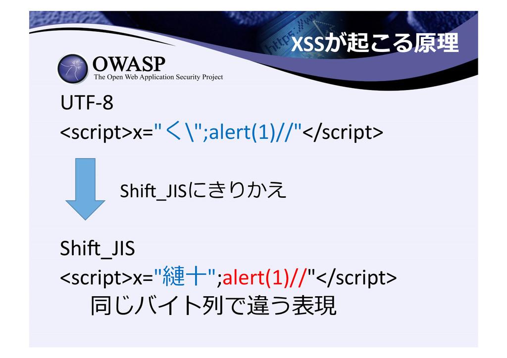 "XSSが起こる原理理  UTF-‐8  <script>x=""く\"";alert..."