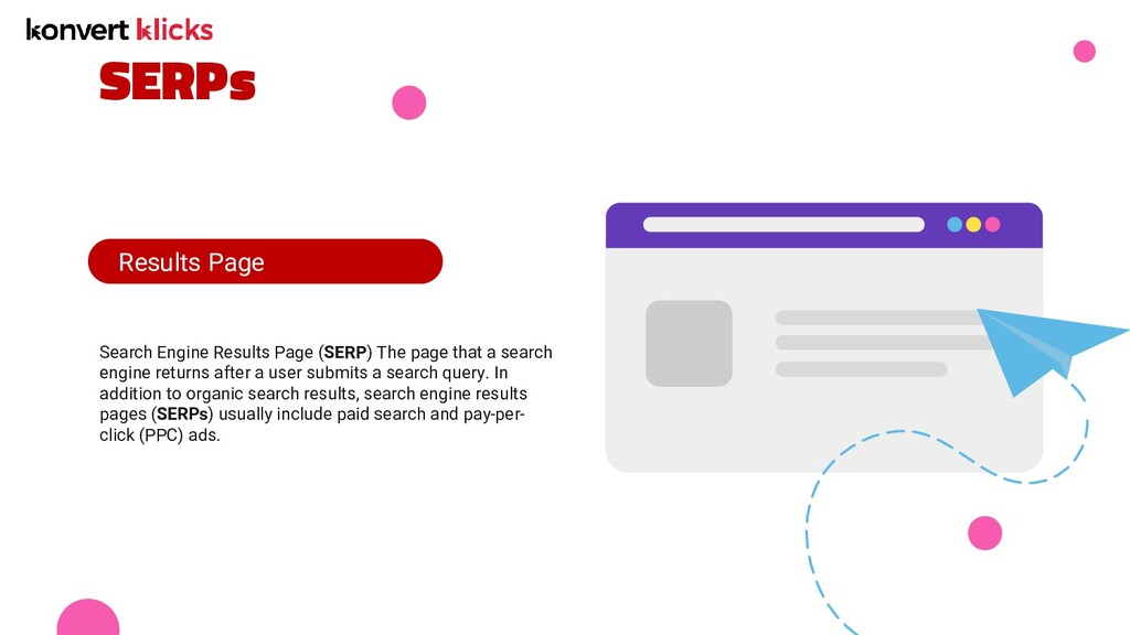 SERPs Search Engine Results Page (SERP) The pag...