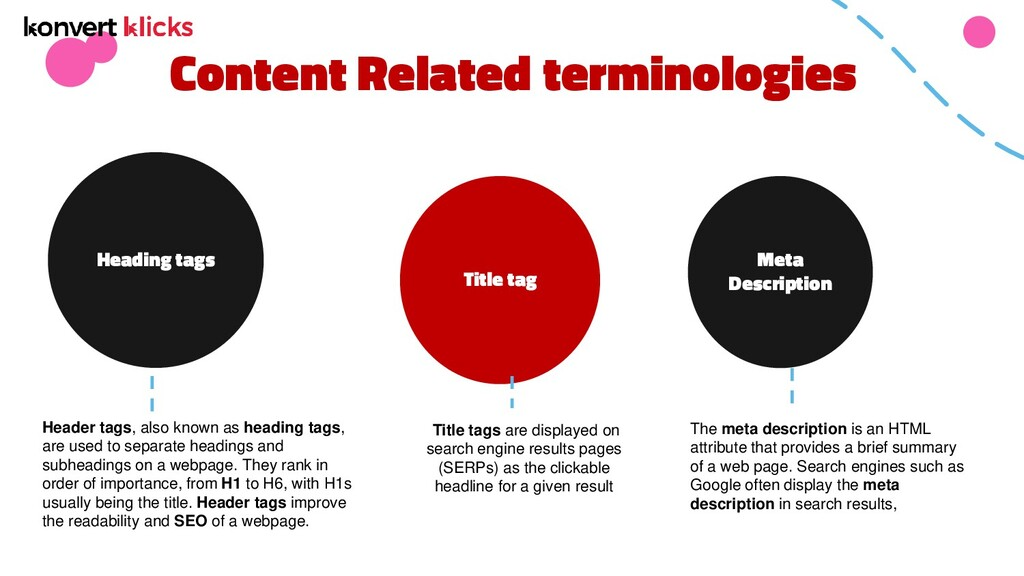 Content Related terminologies Heading tags Meta...