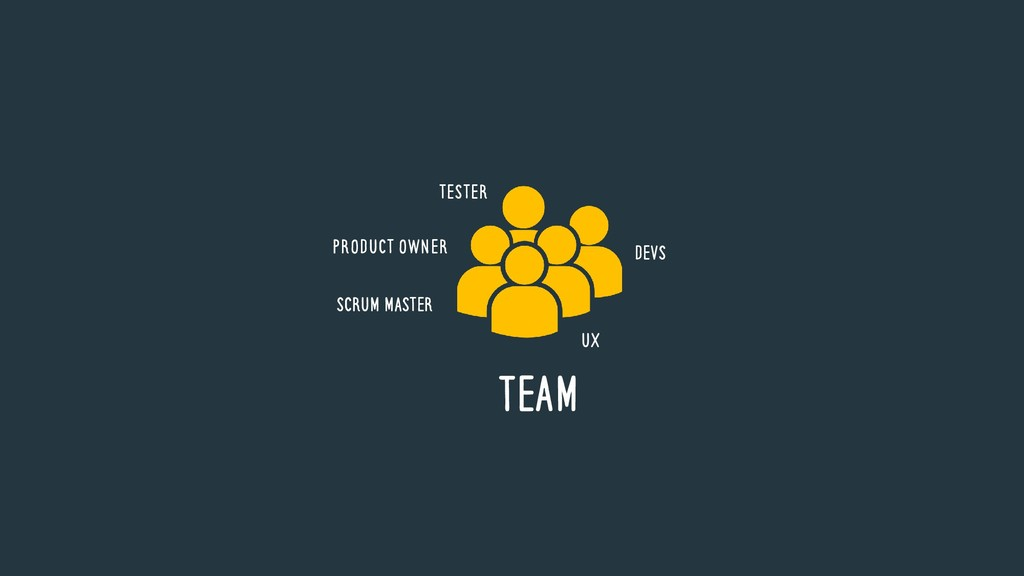 Product Owner Tester DEVs SCRUM MASTER UX tEAM