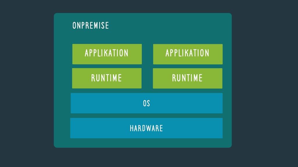 Runtime OS Hardware Applikation Runtime Applika...