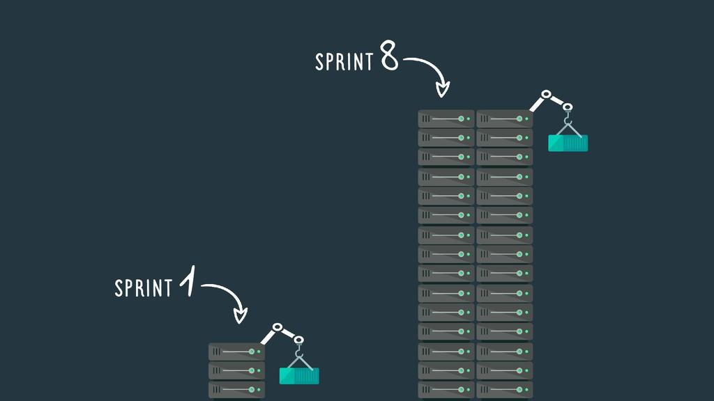 Sprint 1 Sprint 8