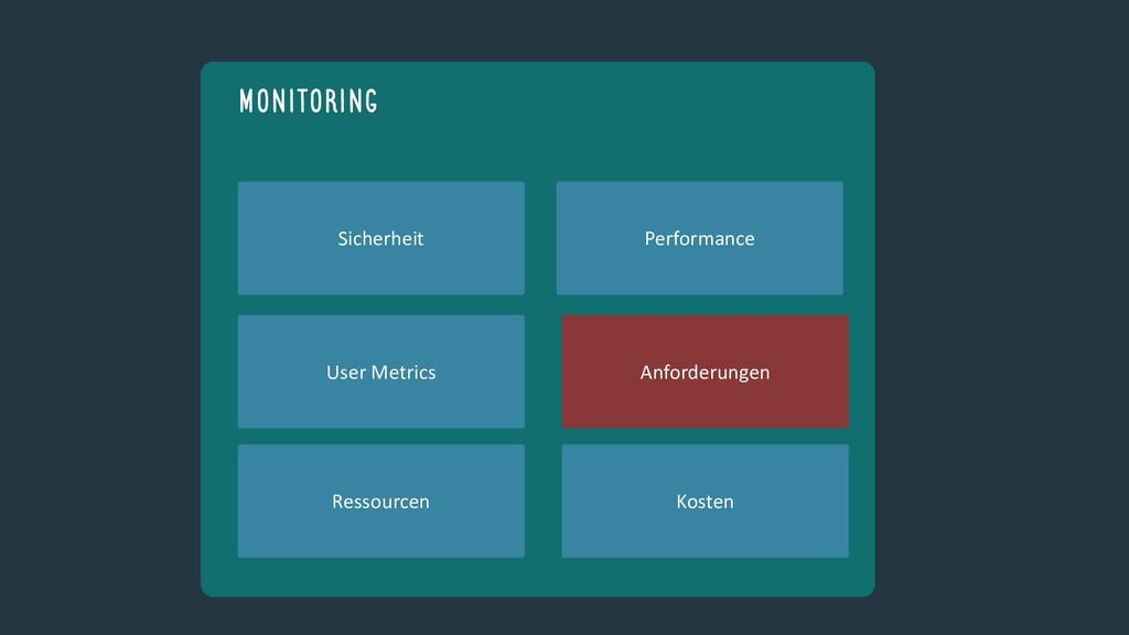 MonitoRing Sicherheit Performance User Metrics ...