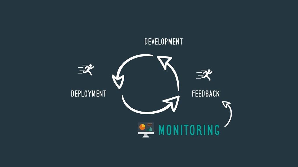DEVELOPMENT DEPLOYMENT FEEDBACK Monitoring