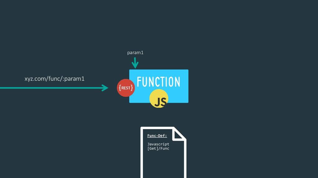 FUNCTION Func-Def: Javascript [Get]/Func xyz.co...