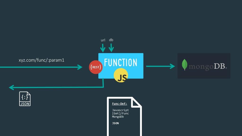 FUNCTION Func-Def: Javascript [Get]/Func MongoD...