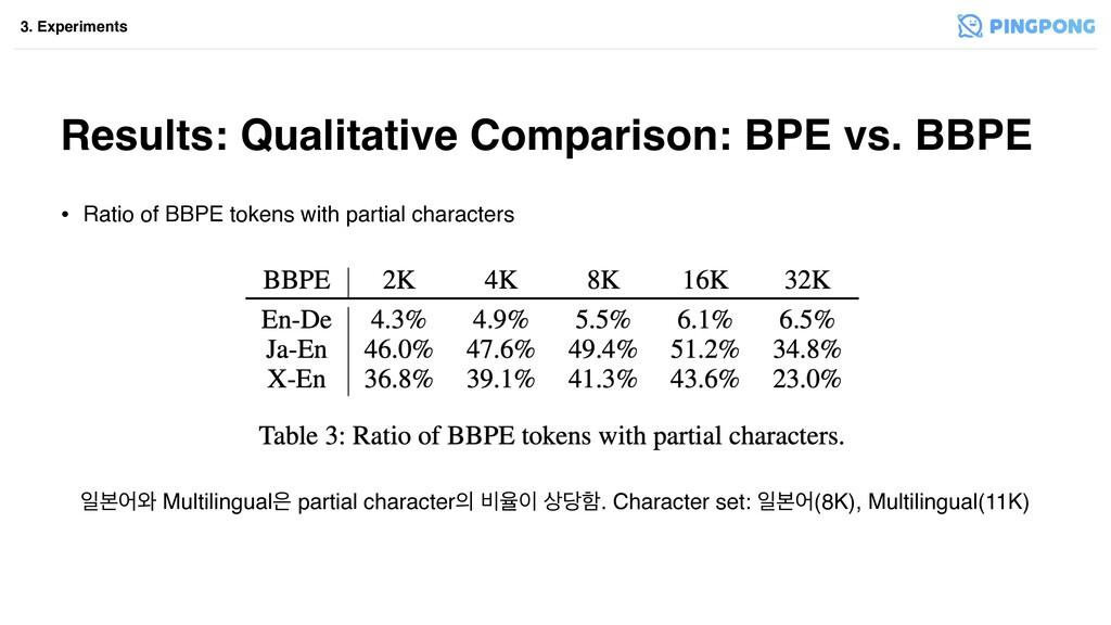 Results: Qualitative Comparison: BPE vs. BBPE •...
