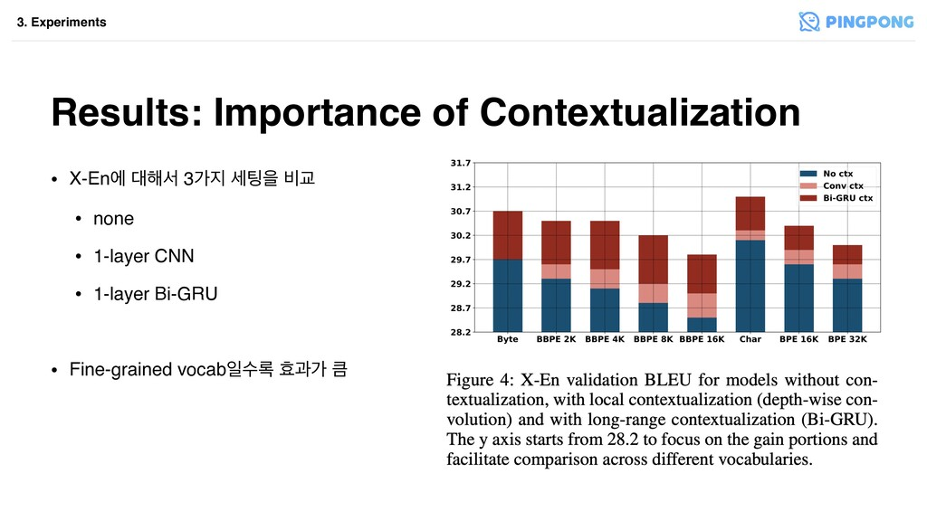 Results: Importance of Contextualization • X-En...