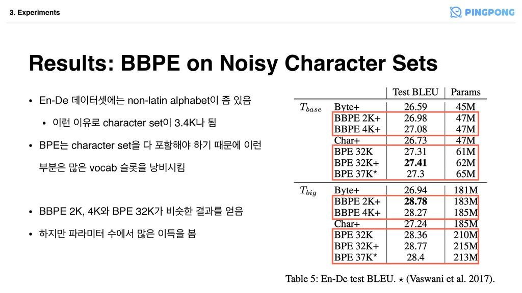 Results: BBPE on Noisy Character Sets • En-De ؘ...