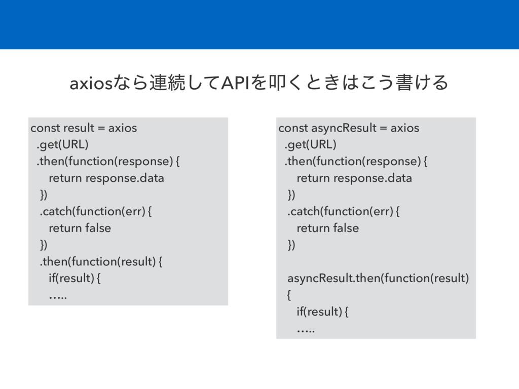 const result = axios .get(URL) .then(function(r...