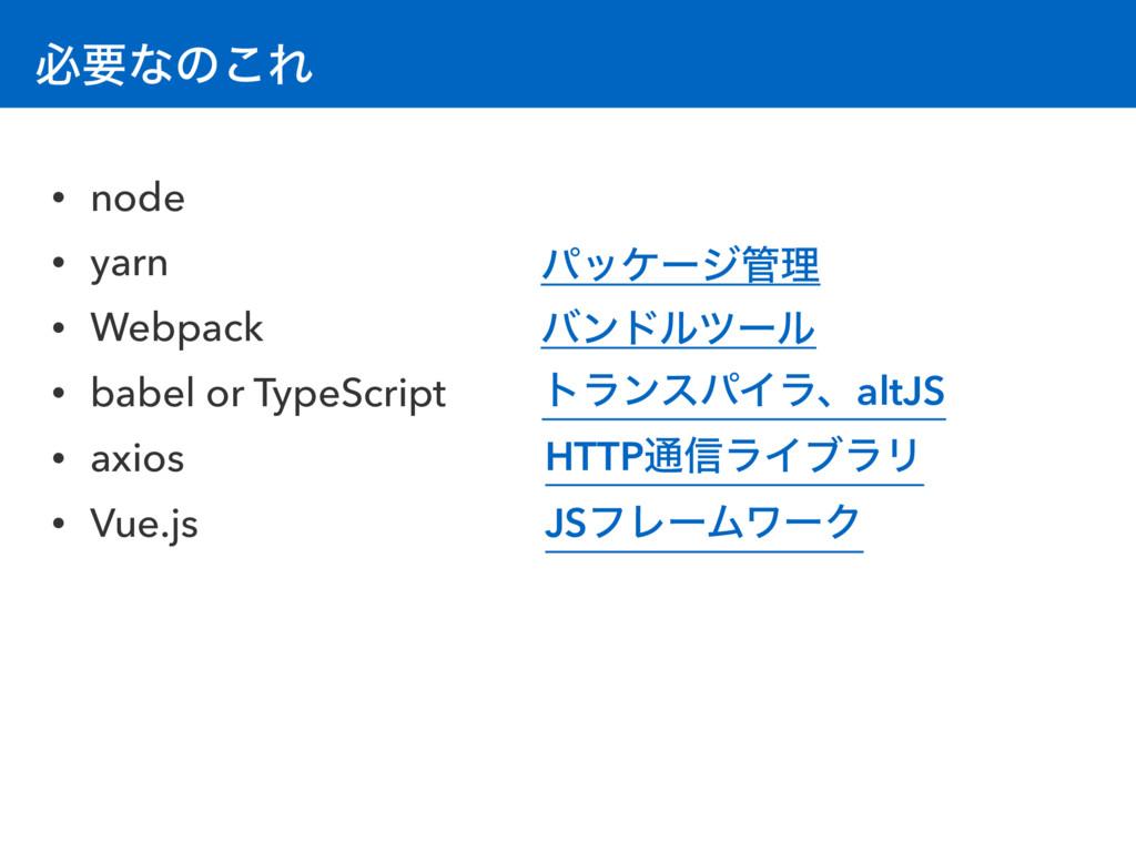 • node • yarn • Webpack • babel or TypeScript •...
