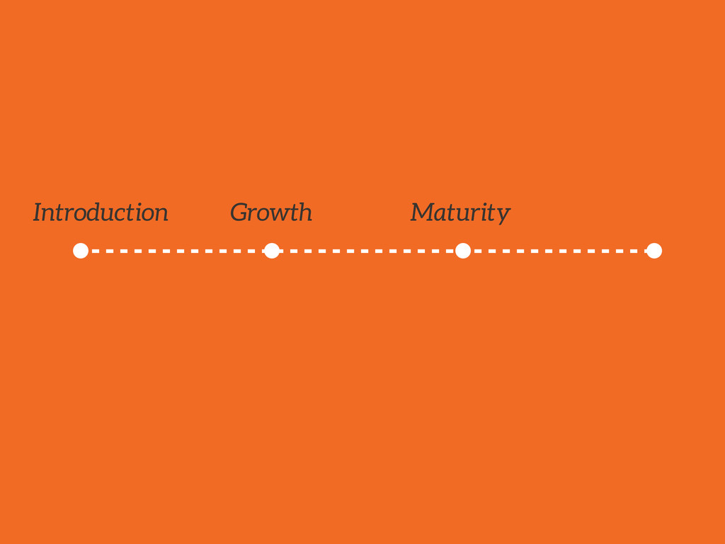 Introduction Growth Maturity