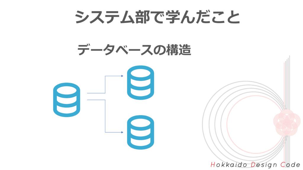 システム部で学んだこと データベースの構造