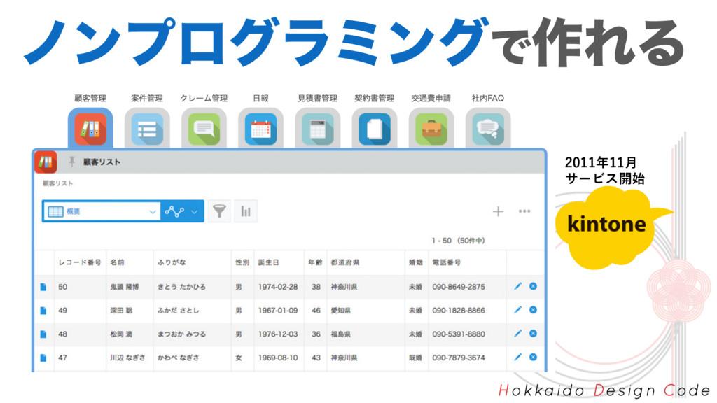 ϊϯϓϩάϥϛϯάͰ࡞ΕΔ 2011年11⽉ サービス開始