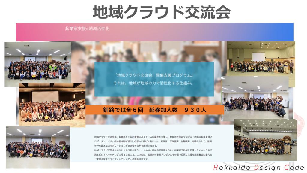 地域クラウド交流会 株式会社ジョイゾー 釧路では全6回 延参加⼈数 930⼈