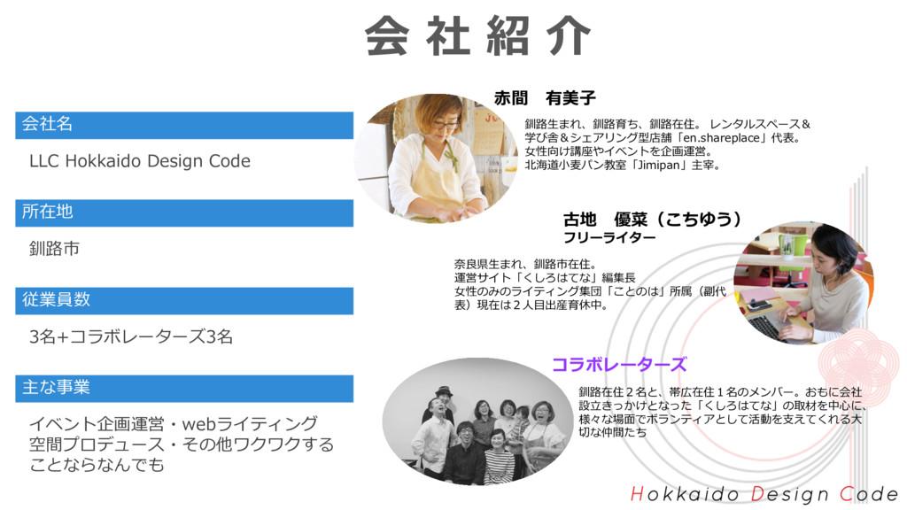 会 社 紹 介 会社名 LLC Hokkaido Design Code 所在地 釧路市 従業...