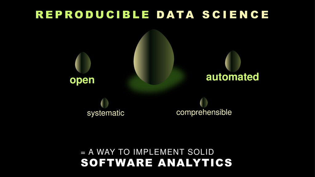 = A WAY TO IMPLEMENT SOLID SOFTWARE ANALYTICS R...