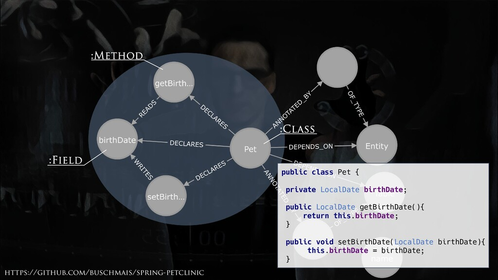 :Class :Method :Field https://github.com/buschm...
