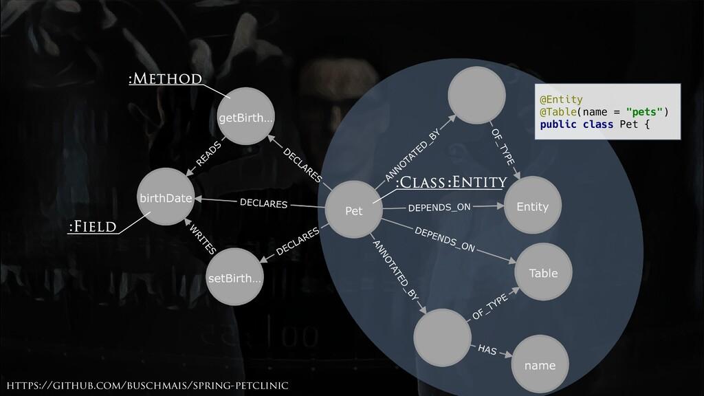 :Class :Method :Field :Entity https://github.co...