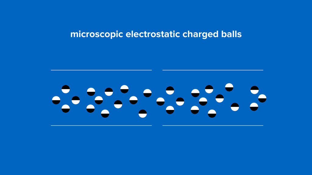 microscopic electrostatic charged balls