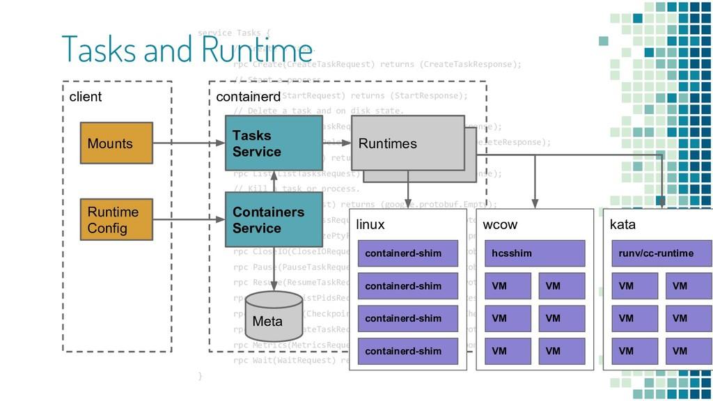 service Tasks { // Create a task. rpc Create(Cr...