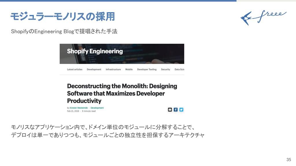 35 モジュラーモノリスの採用 ShopifyのEngineering Blogで提唱された...