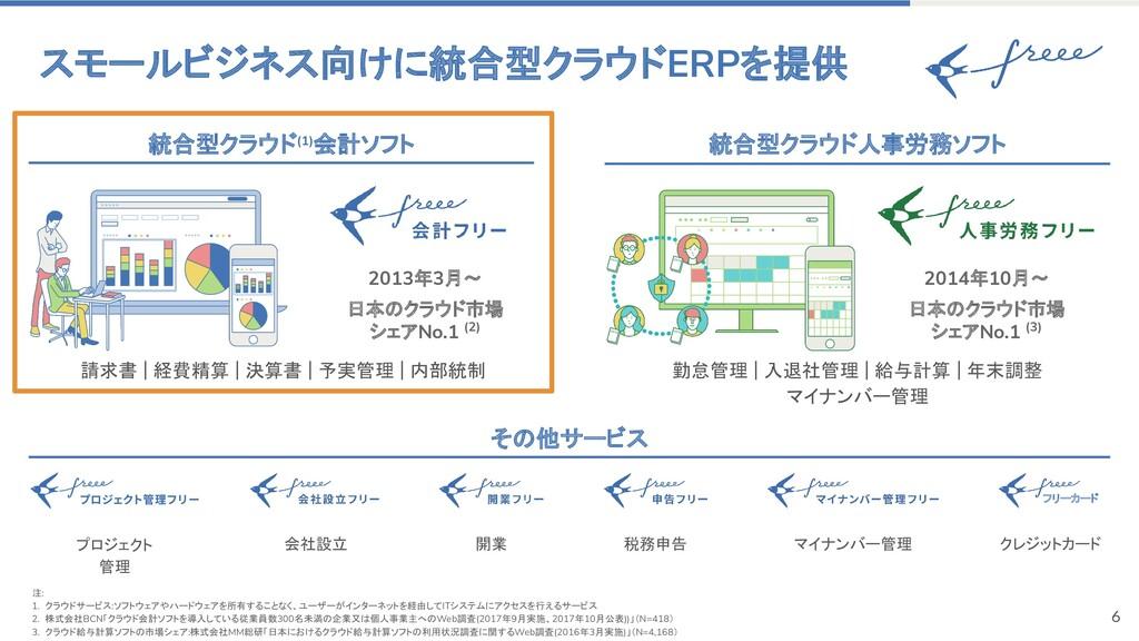 スモールビジネス向けに統合型クラウドERPを提供 請求書   経費精算   決算書   予実管...