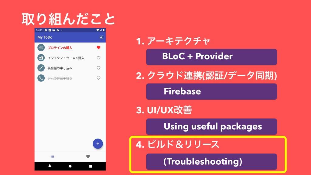 औΓΜͩ͜ͱ BLoC + Provider Firebase Using useful p...