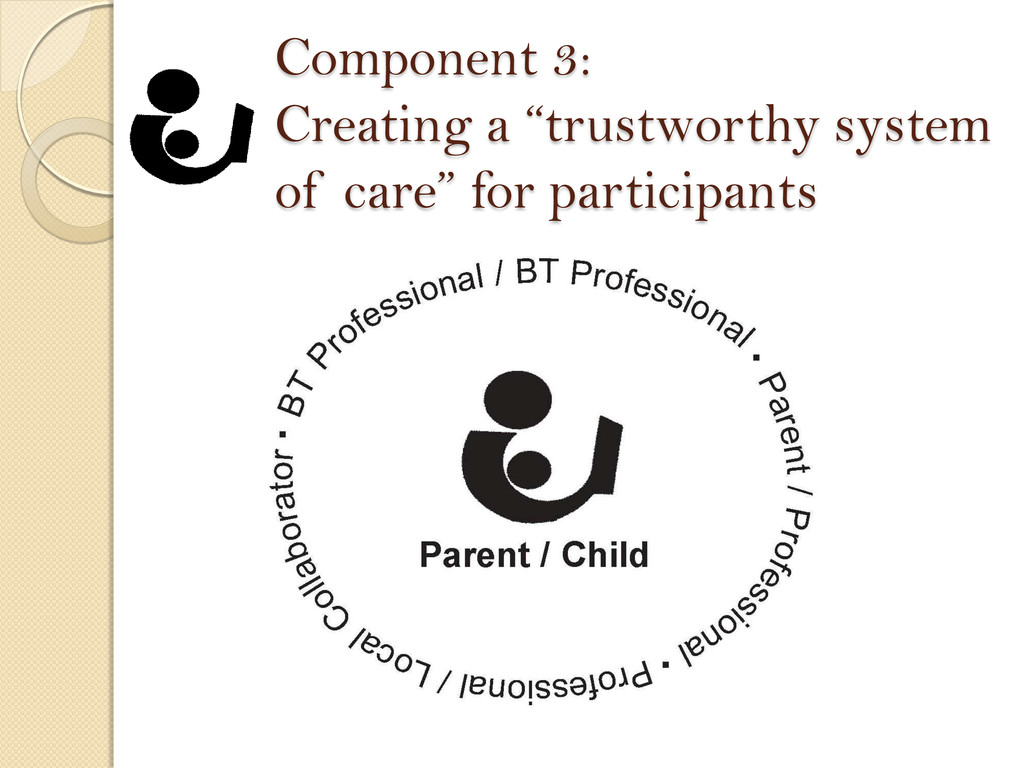 """Component 3: Creating a """"trustworthy system of ..."""