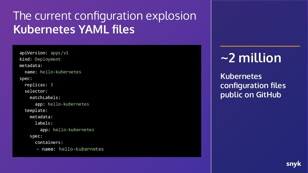 The current configuration explosion Kubernetes Y...