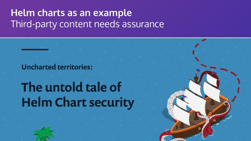 Helm charts as an example Third-party content n...