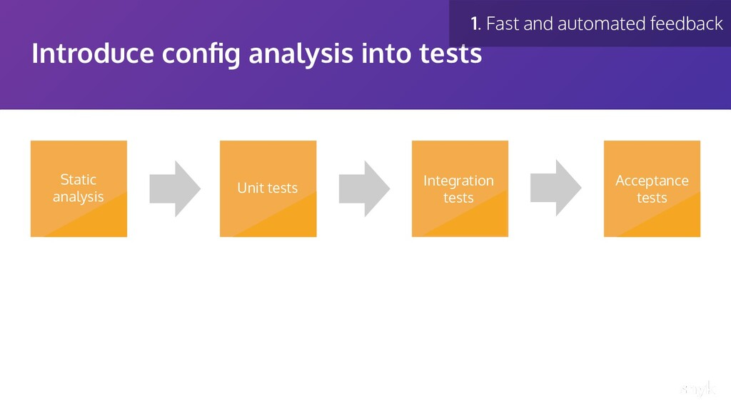 Introduce config analysis into tests Acceptance ...