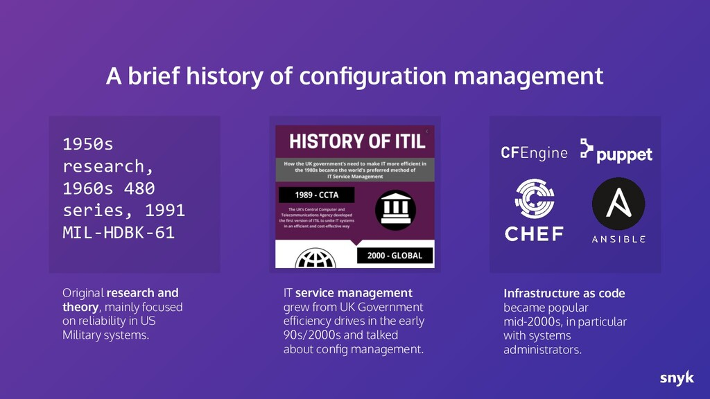 A brief history of configuration management Orig...