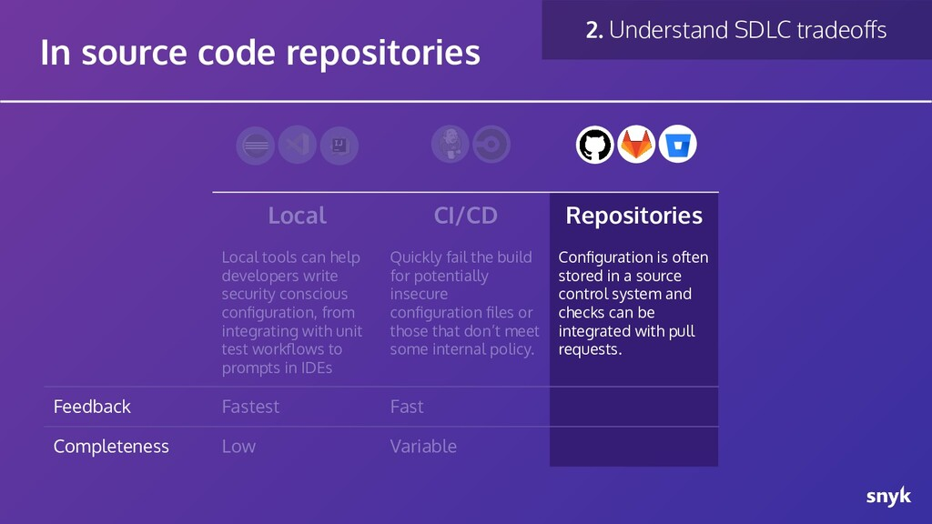 Local CI/CD Repositories Local tools can help d...