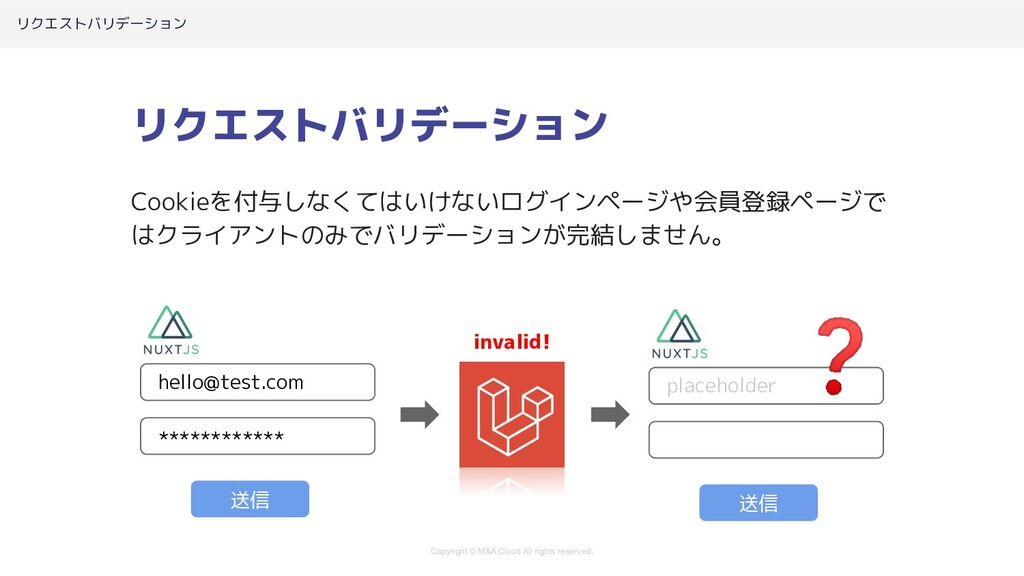 Copyright © M&A Cloud All rights reserved. リクエス...