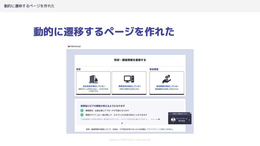 Copyright © M&A Cloud All rights reserved. 動的に遷...