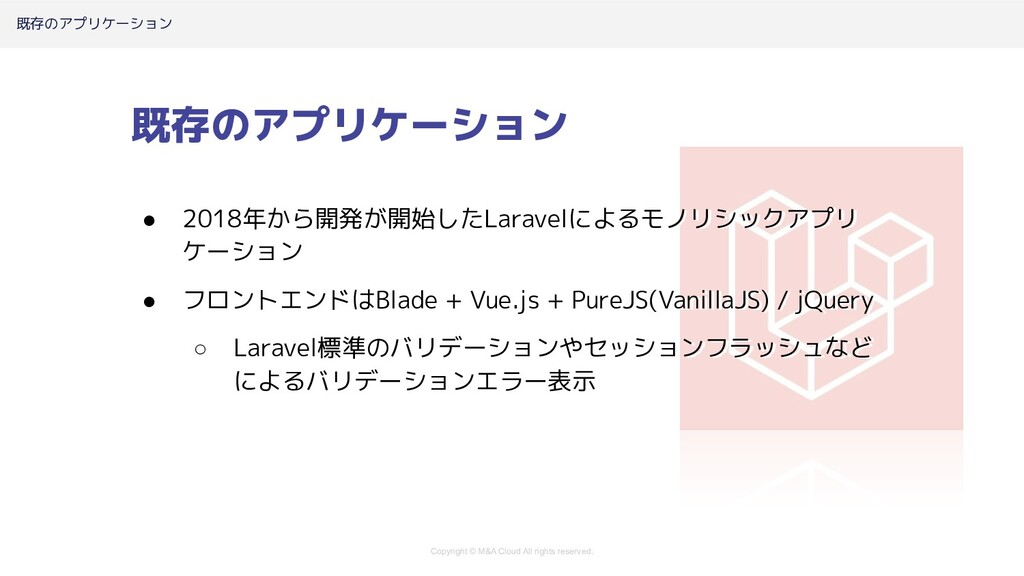 Copyright © M&A Cloud All rights reserved. 既存のア...