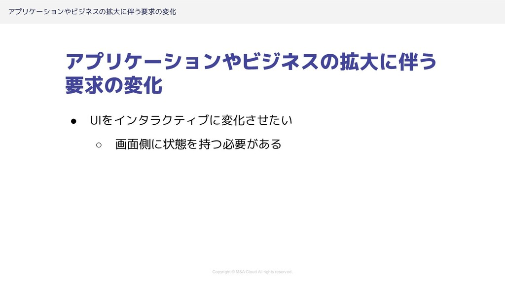 Copyright © M&A Cloud All rights reserved. アプリケ...