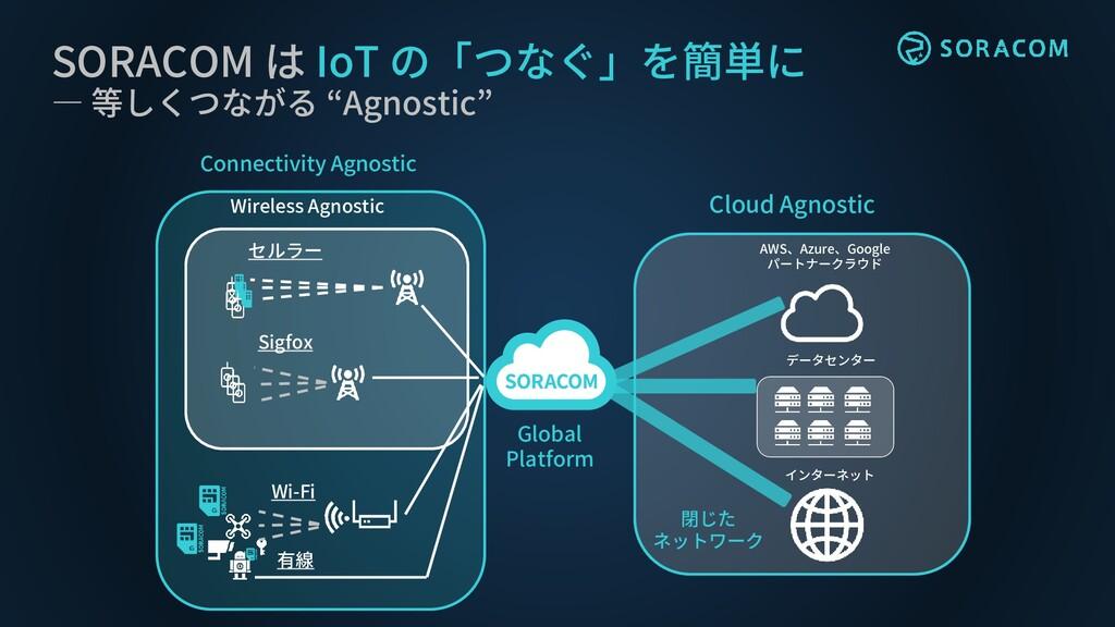 "SORACOM は IoT の「つなぐ」を簡単に ― 等しくつながる ""Agnostic"" デ..."