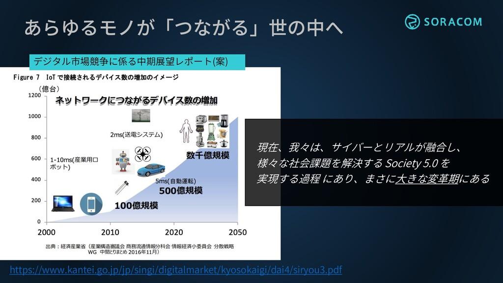 https://www.kantei.go.jp/jp/singi/digitalmarket...