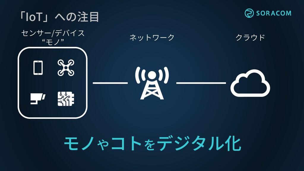 """クラウド ネットワーク センサー/デバイス """"モノ"""" 「IoT」への注目 モノやコトをデジタル化"""